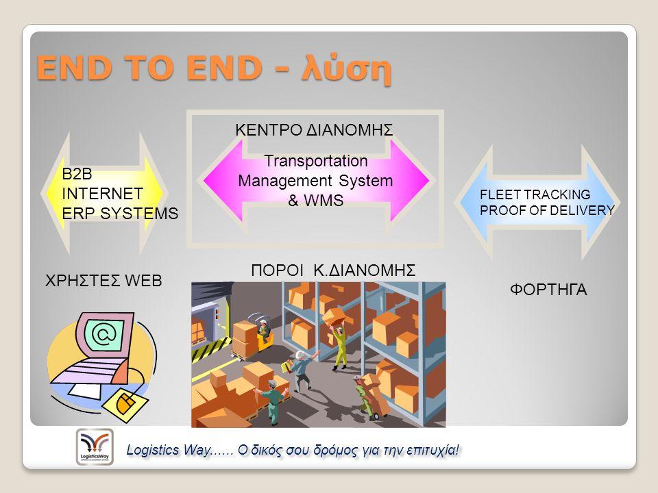 Transportation Management System & WMS