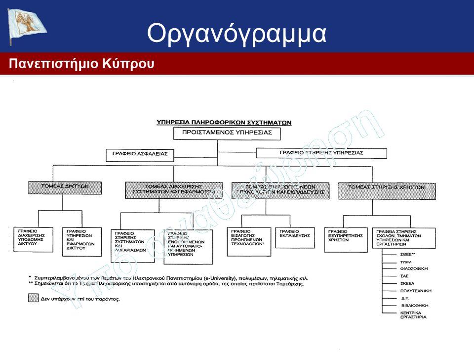Οργανόγραμμα Υπό αναθεώρηση