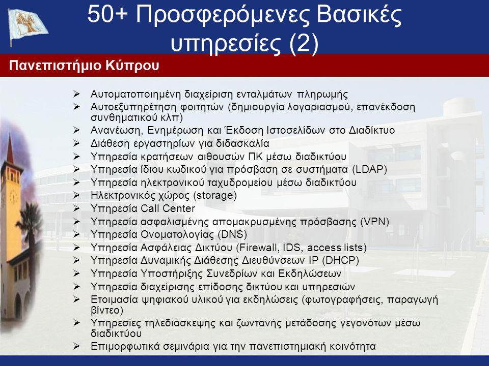 50+ Προσφερόμενες Βασικές υπηρεσίες (2)