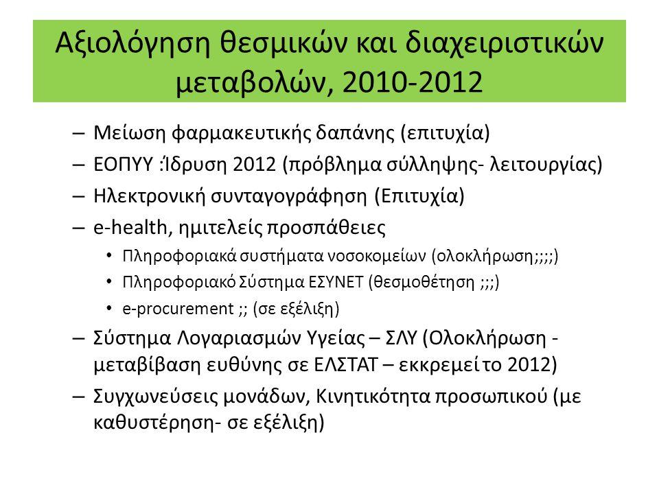 Αξιολόγηση θεσμικών και διαχειριστικών μεταβολών, 2010-2012