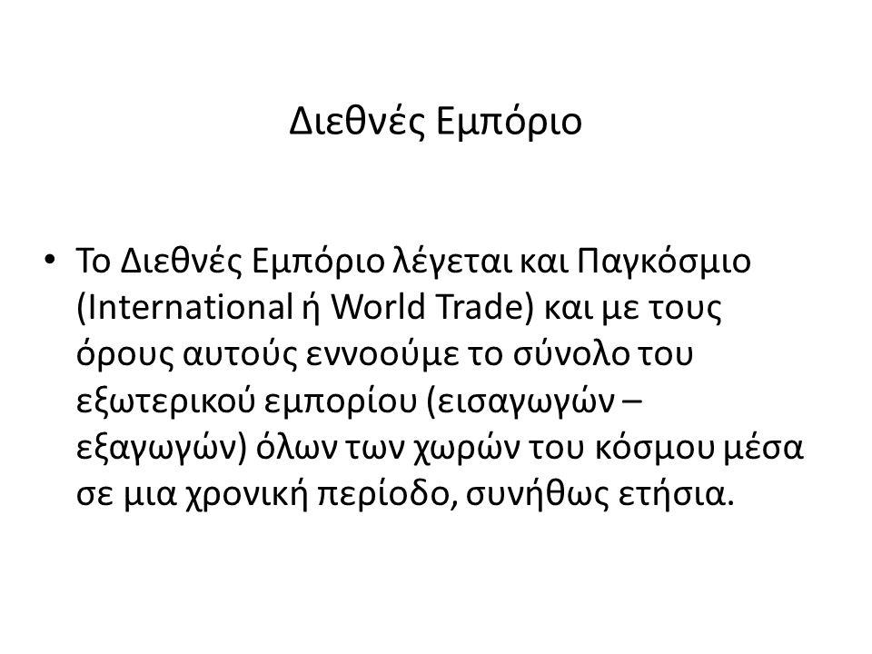 Διεθνές Εμπόριο