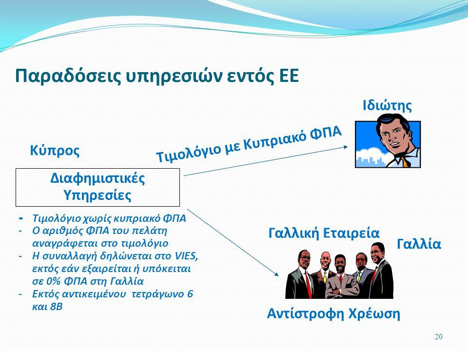 Παραδόσεις υπηρεσιών εντός ΕΕ