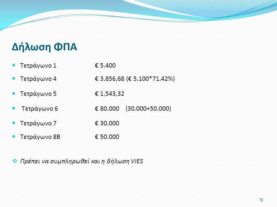 Δήλωση ΦΠΑ Τετράγωνο 1 € 5.400 Τετράγωνο 4 € 3.856,68 (€ 5.100*71.42%)