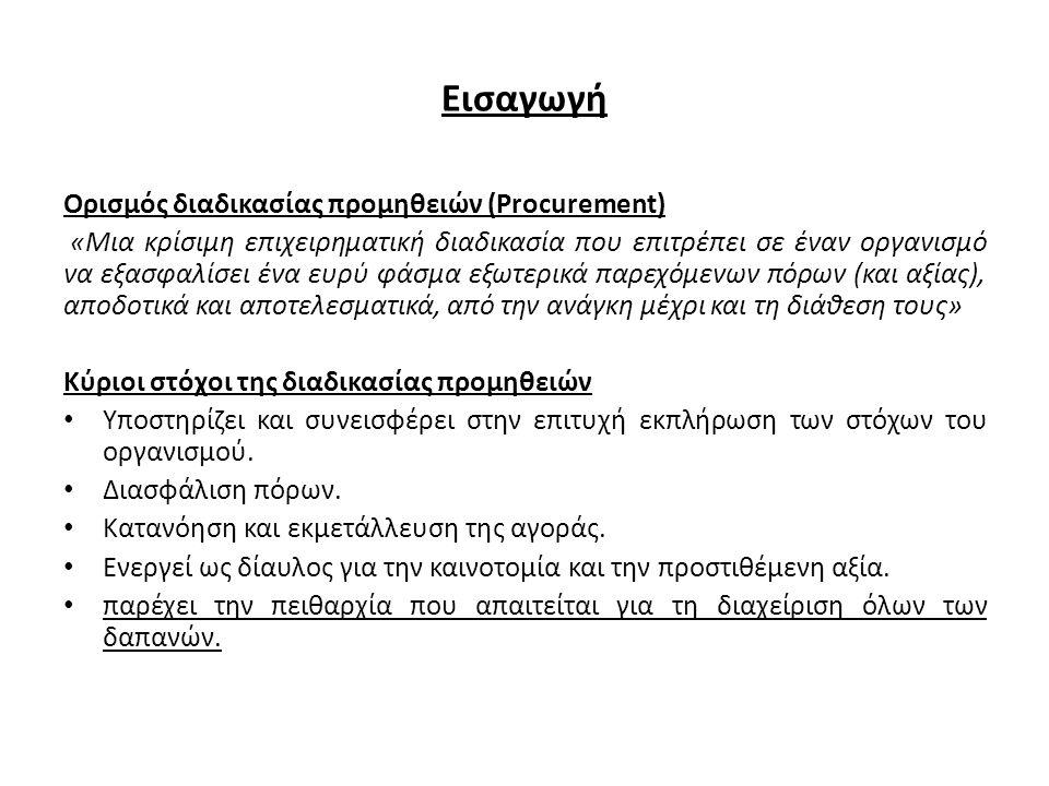 Εισαγωγή Ορισμός διαδικασίας προμηθειών (Procurement)
