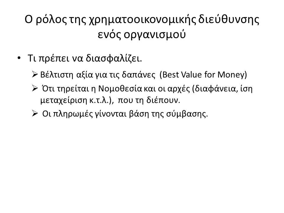 Ο ρόλος της χρηματοοικονομικής διεύθυνσης ενός οργανισμού