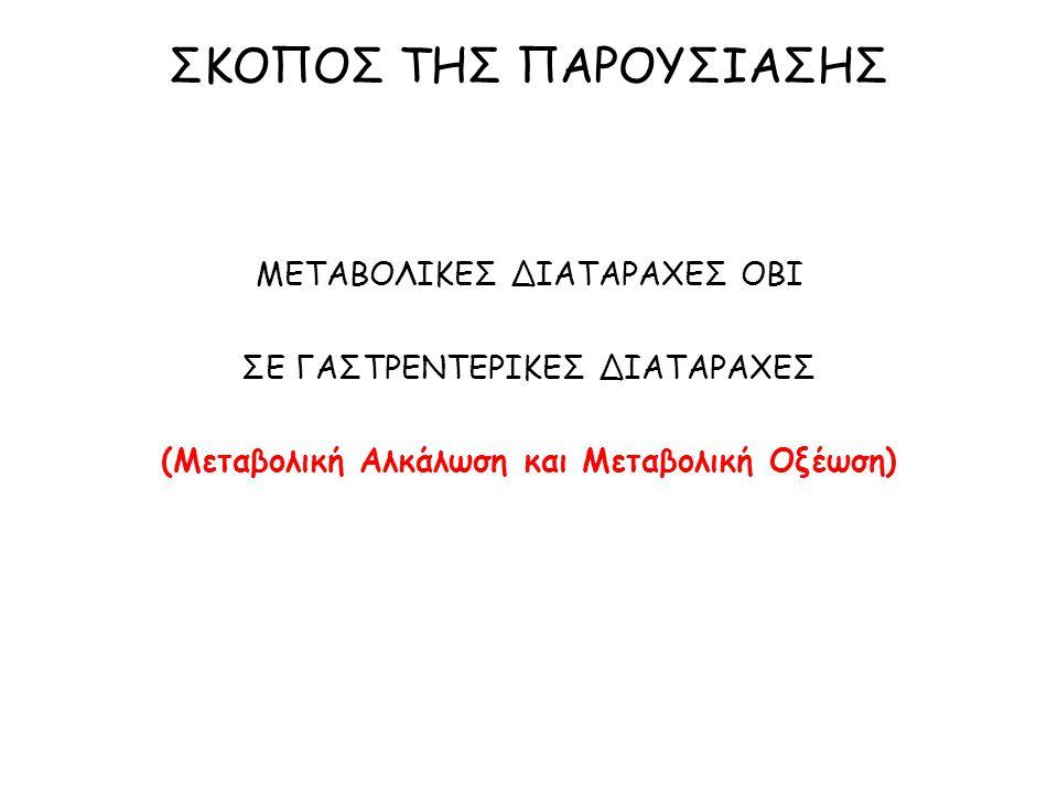 ΣΚΟΠΟΣ ΤΗΣ ΠΑΡΟΥΣΙΑΣΗΣ