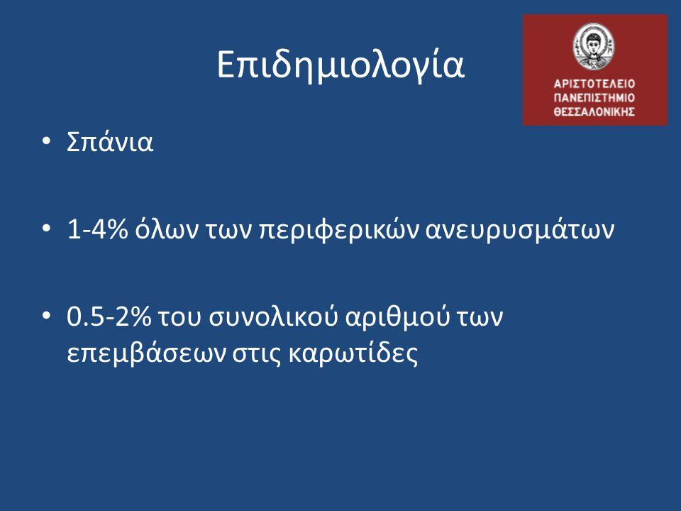 Επιδημιολογία Σπάνια 1-4% όλων των περιφερικών ανευρυσμάτων