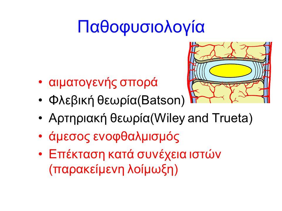 Παθοφυσιολογία αιματογενής σπορά Φλεβική θεωρία(Batson)