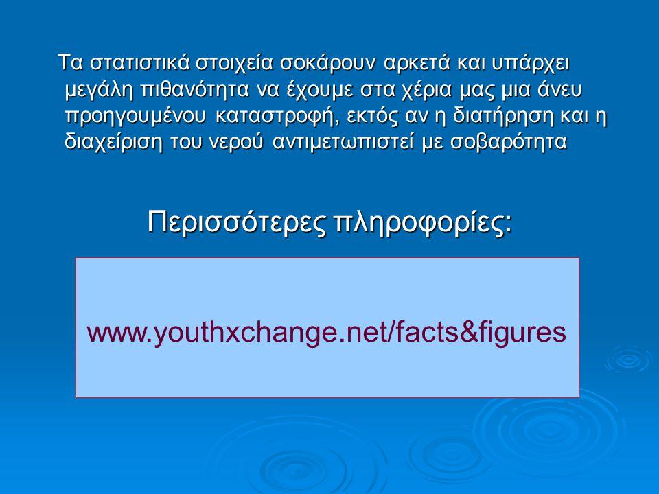 Περισσότερες πληροφορίες: