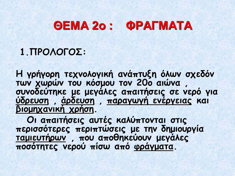 ΘΕΜΑ 2ο : ΦΡΑΓΜΑΤΑ 1.ΠΡΟΛΟΓΟΣ: