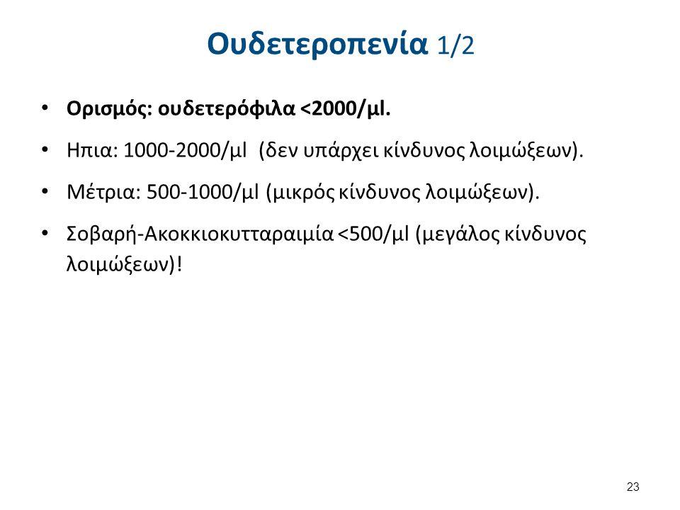 Ουδετεροπενία - Μηχανισμοί