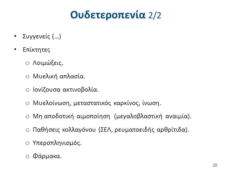 Ουδετεροπενία - Φάρμακα