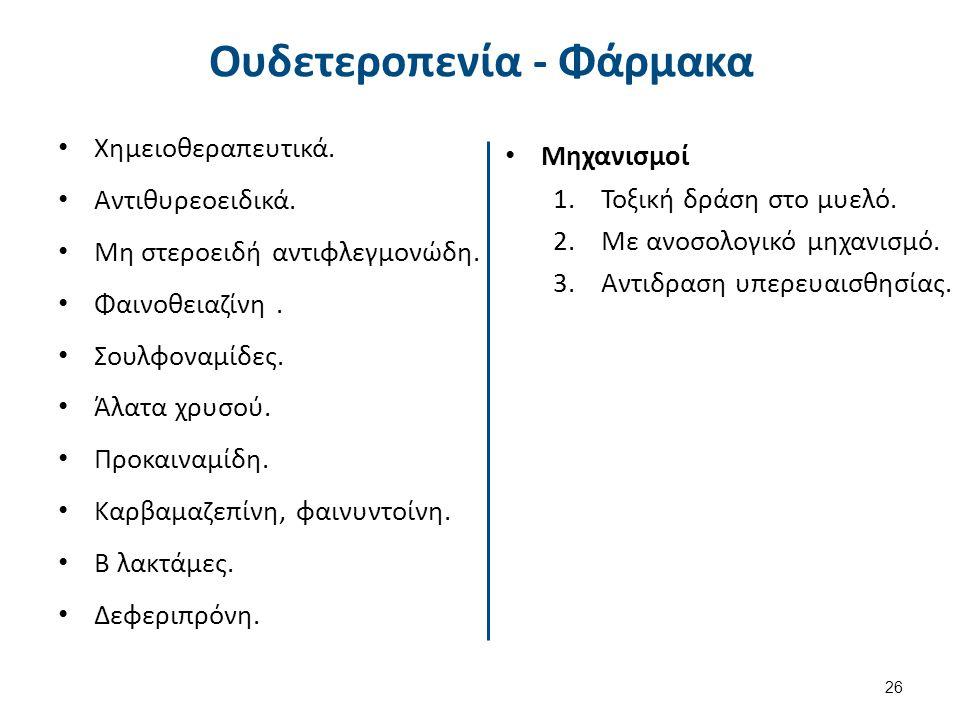Ουδετεροπενία - Λοιμώξεις