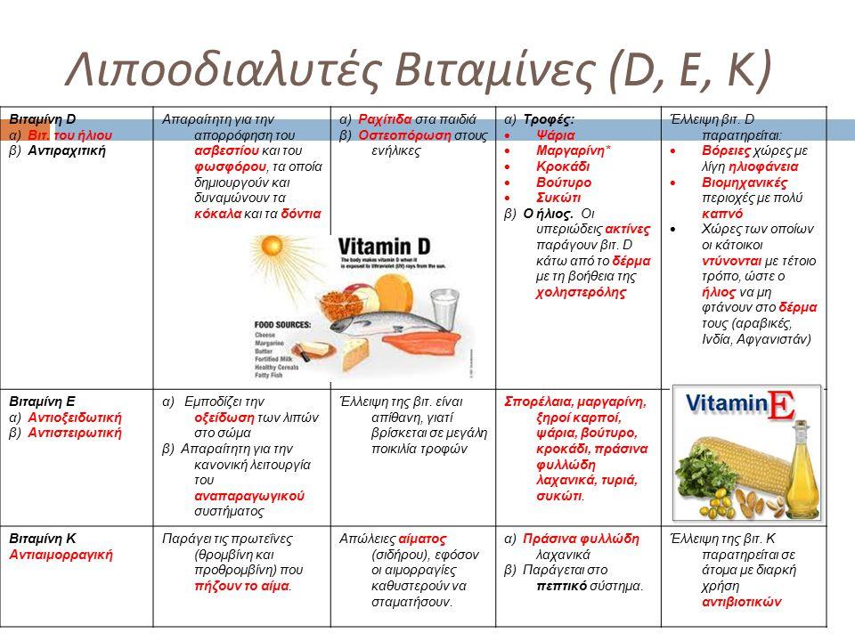 Λιποοδιαλυτές Βιταμίνες (D, E, K)