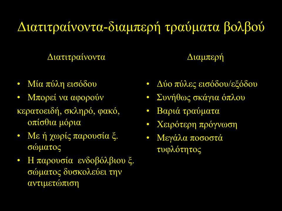 Διατιτραίνοντα-διαμπερή τραύματα βολβού