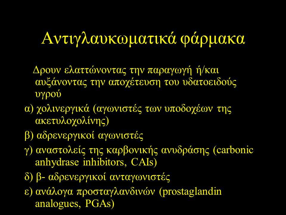 Αντιγλαυκωματικά φάρμακα
