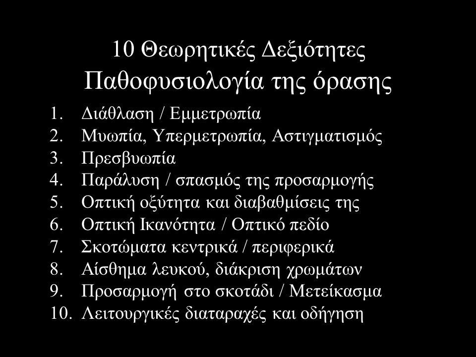10 Θεωρητικές Δεξιότητες Παθοφυσιολογία της όρασης