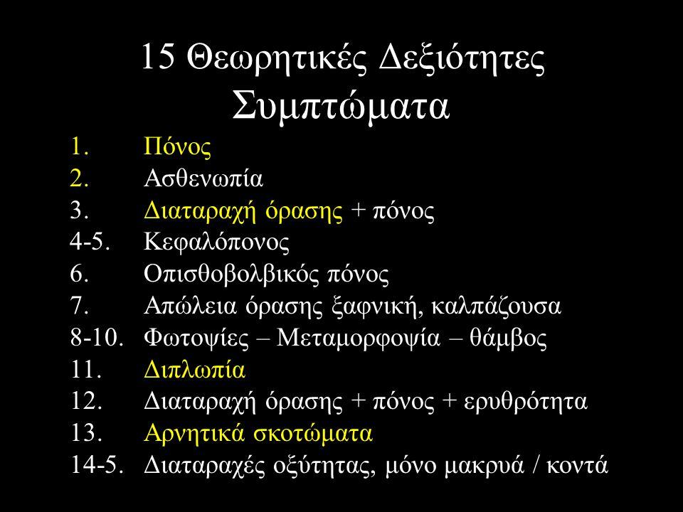 15 Θεωρητικές Δεξιότητες Συμπτώματα