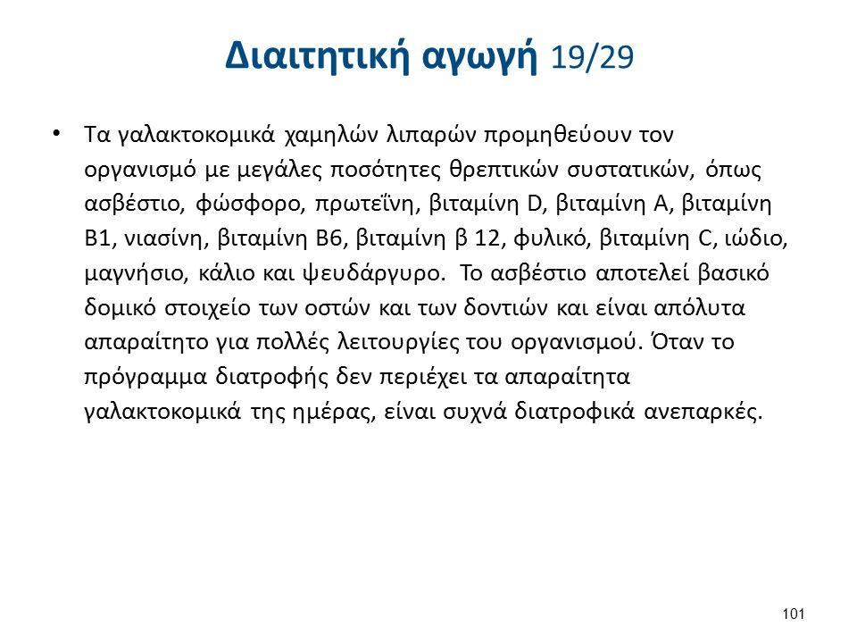 Διαιτητική αγωγή 20/29