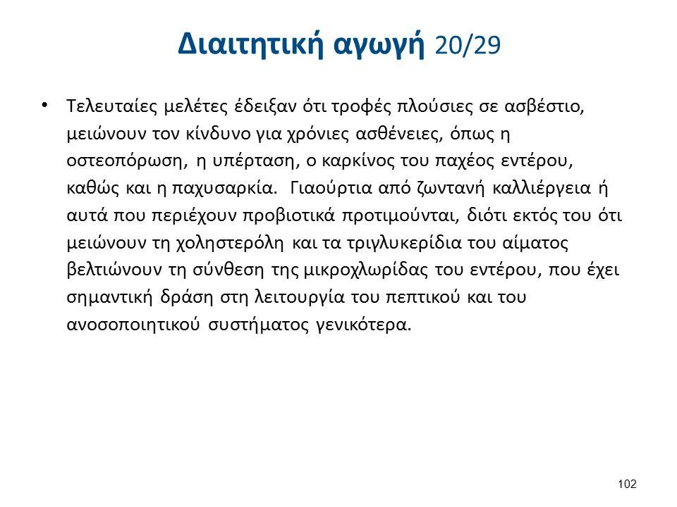 Διαιτητική αγωγή 21/29