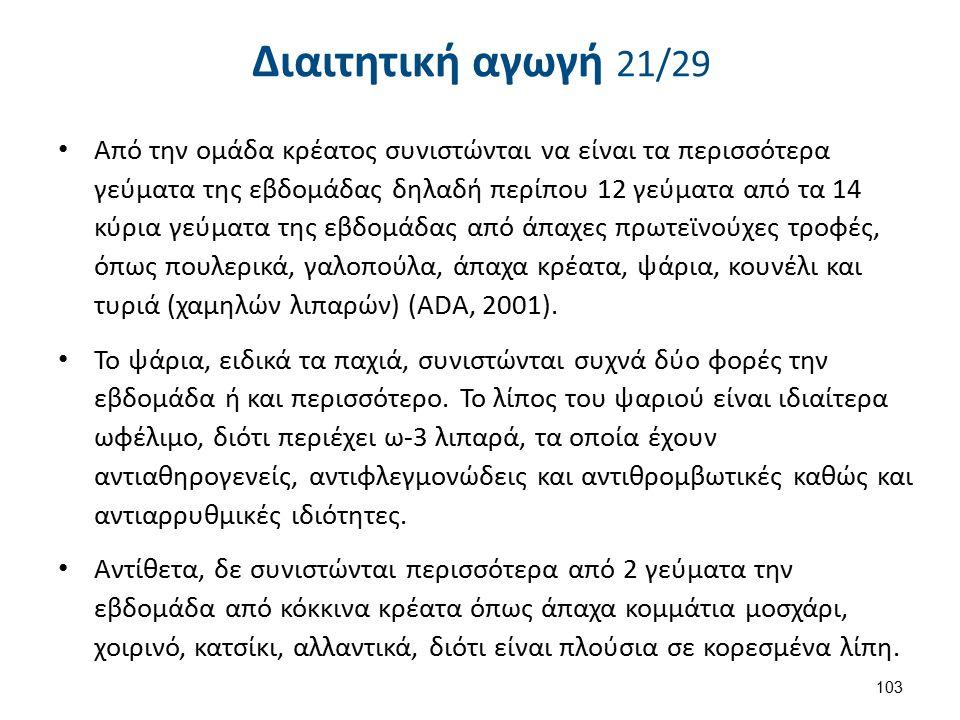 Διαιτητική αγωγή 22/29