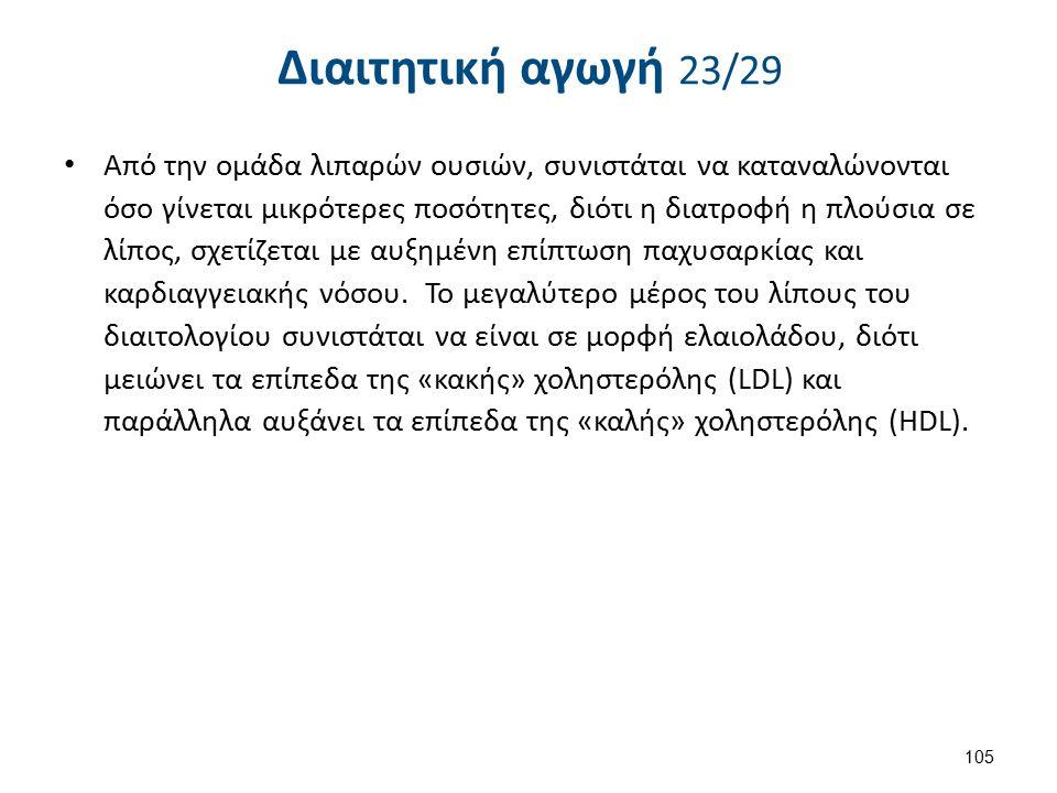 Διαιτητική αγωγή 24/29