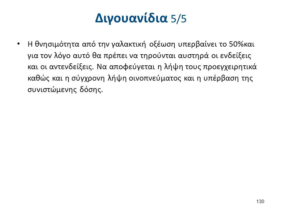 Μετφορμίνη 1/2 Μετφορμίνη υδροχλωρική
