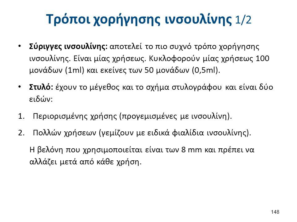 Τρόποι χορήγησης ινσουλίνης 2/2