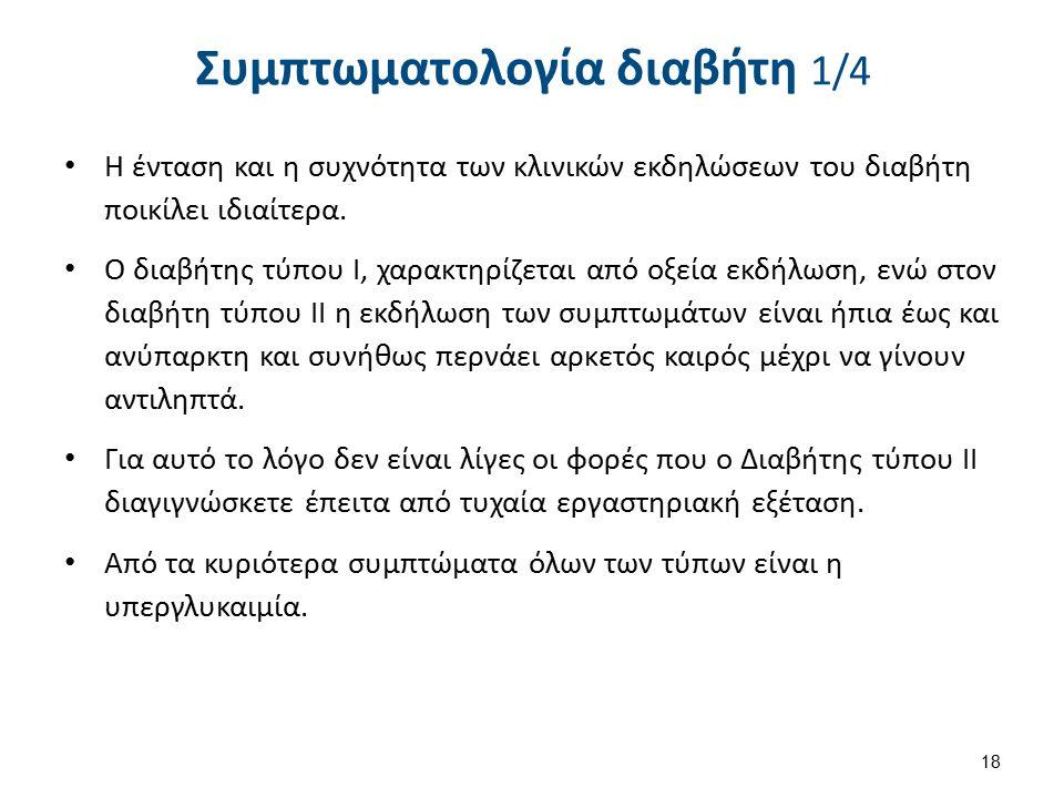 Συμπτωματολογία διαβήτη 2/4
