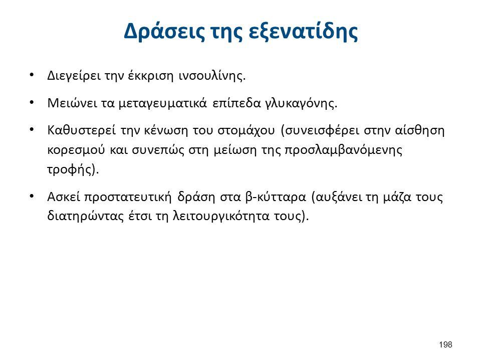 Κλινικά οφέλη της εξενατίδης (Bryetta) 1/2