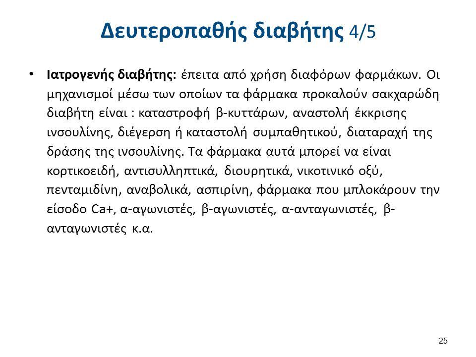 Δευτεροπαθής διαβήτης 5/5