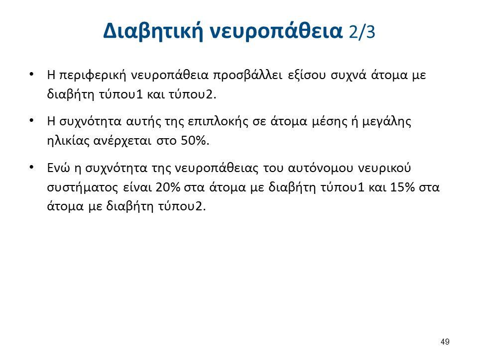 Διαβητική νευροπάθεια 3/3