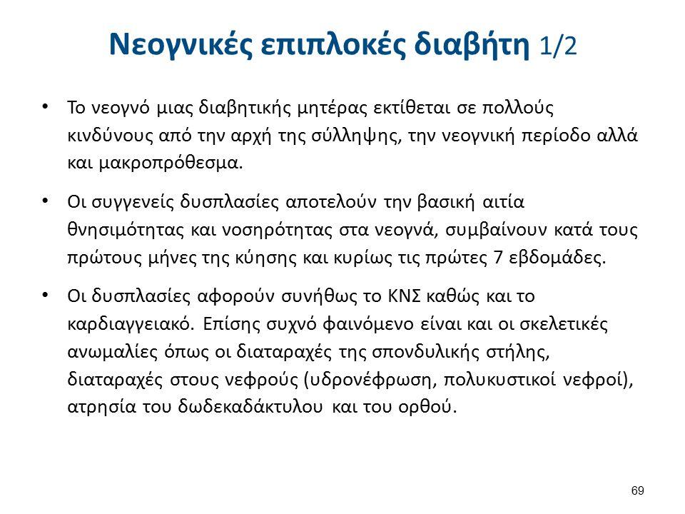 Νεογνικές επιπλοκές διαβήτη 2/2