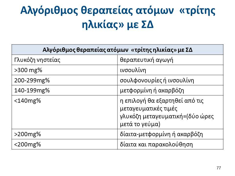 Ωφέλεια - κίνδυνοι από την άσκηση σε άτομα της τρίτης ηλικίας 1/2