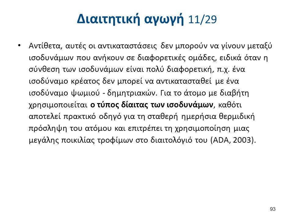 Διαιτητική αγωγή 12/29