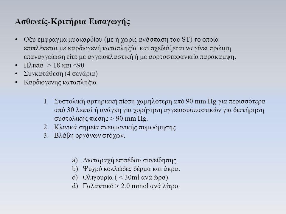 Ασθενείς-Κριτήρια Εισαγωγής