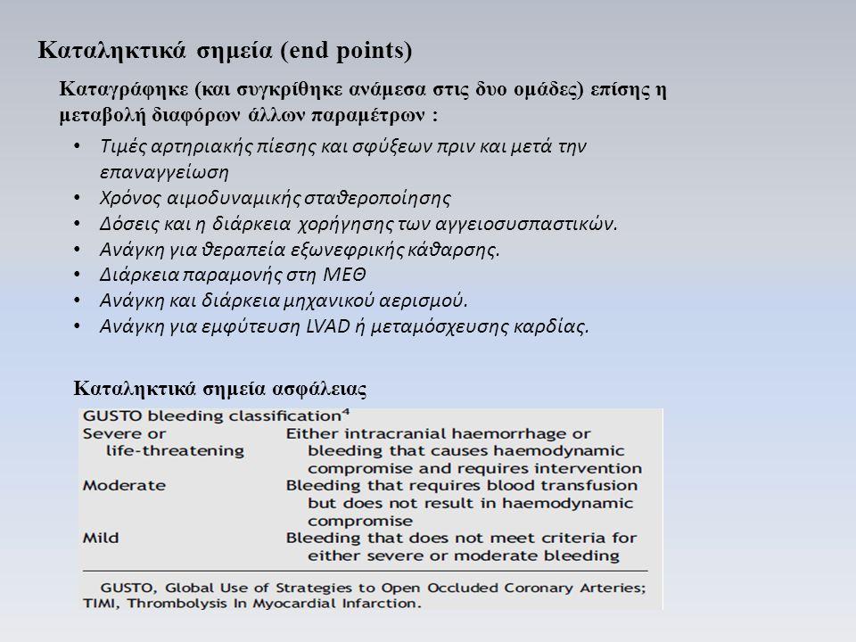 Καταληκτικά σημεία (end points)