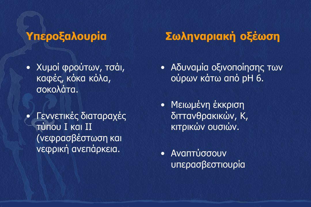 Υπεροξαλουρία Σωληναριακή οξέωση