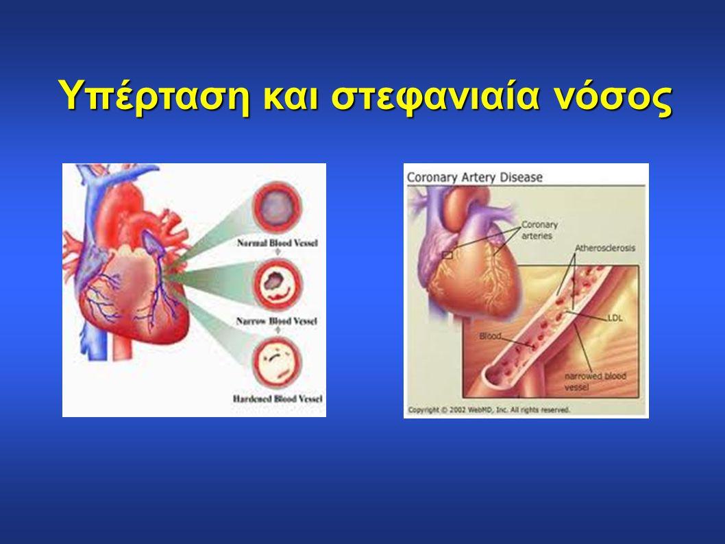 Υπέρταση και στεφανιαία νόσος