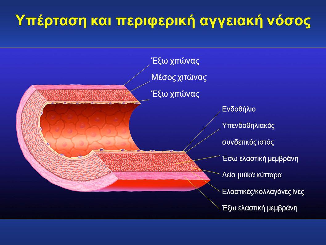 Υπέρταση και περιφερική αγγειακή νόσος
