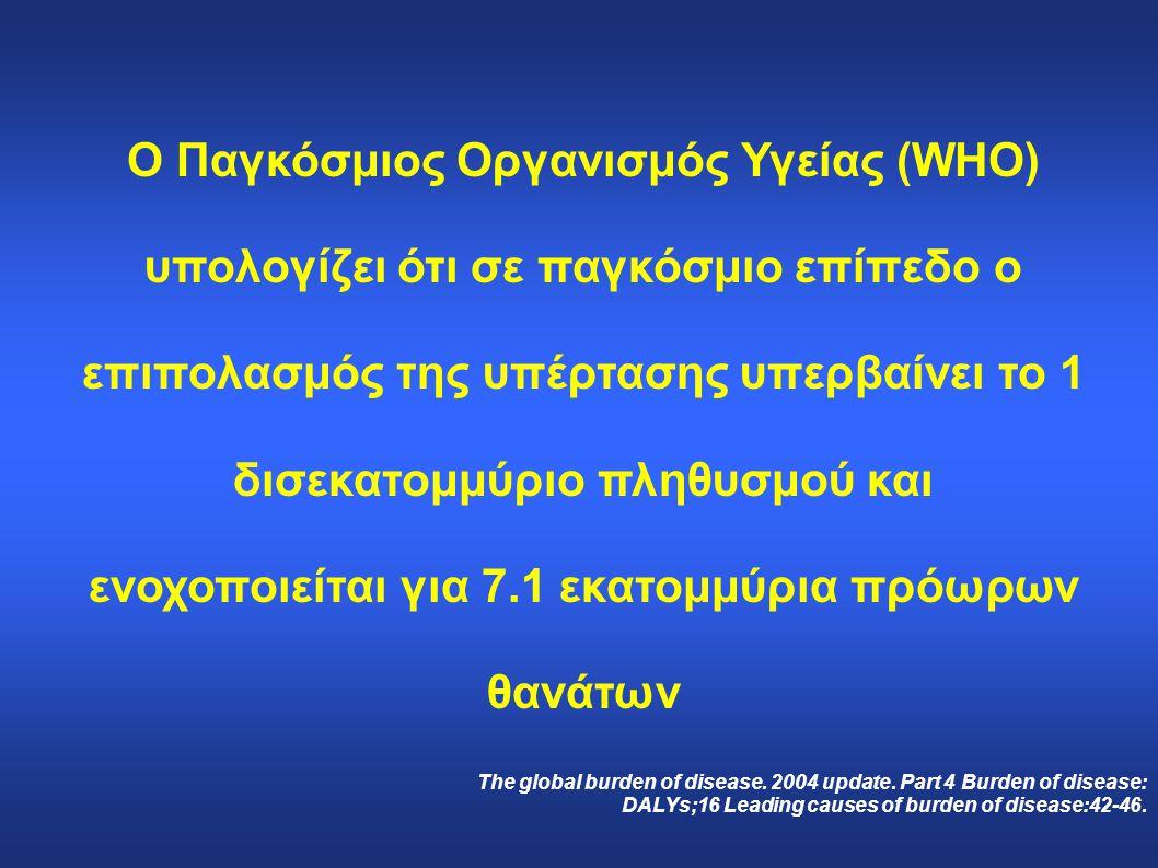 Ο Παγκόσμιος Οργανισμός Υγείας (WHO)