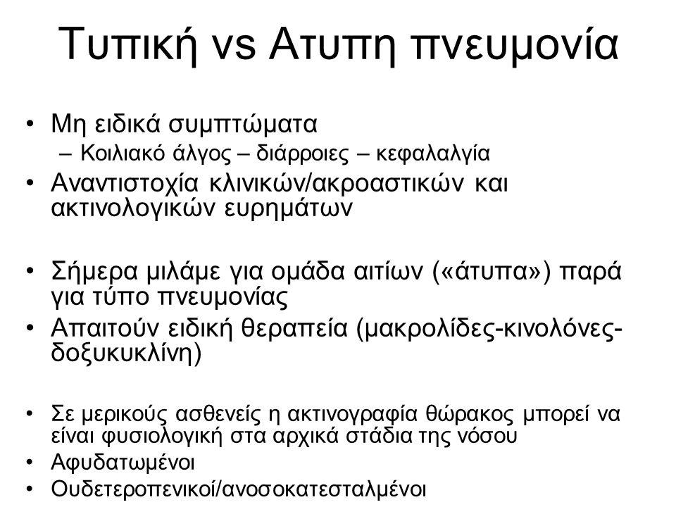 Τυπική vs Ατυπη πνευμονία