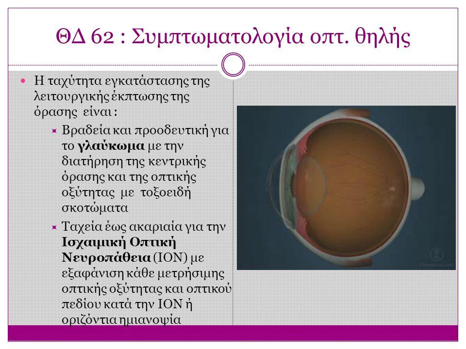 ΘΔ 62 : Συμπτωματολογία οπτ. θηλής