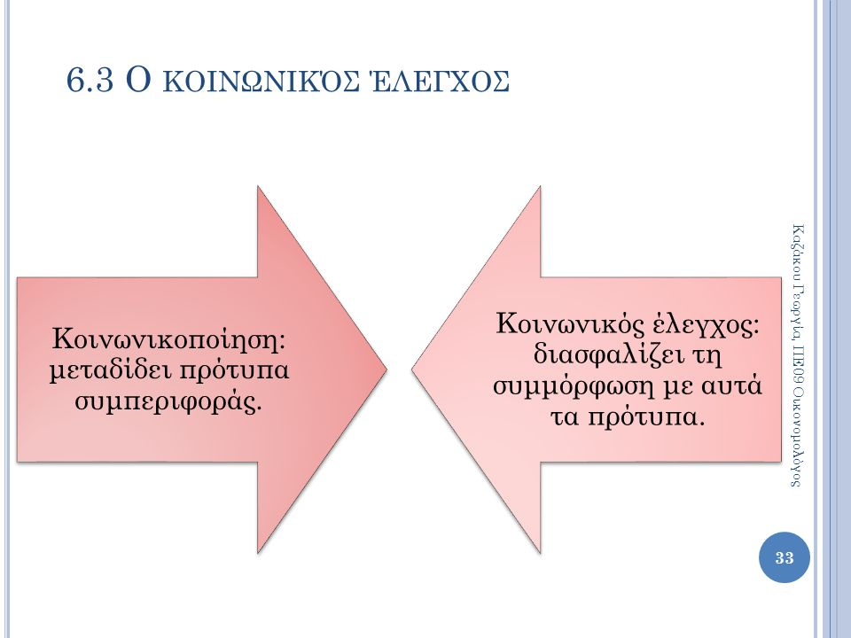 6.3 Ο κοινωνικόσ έλεγχοσ Καζάκου Γεωργία, ΠΕ09 Οικονομολόγος
