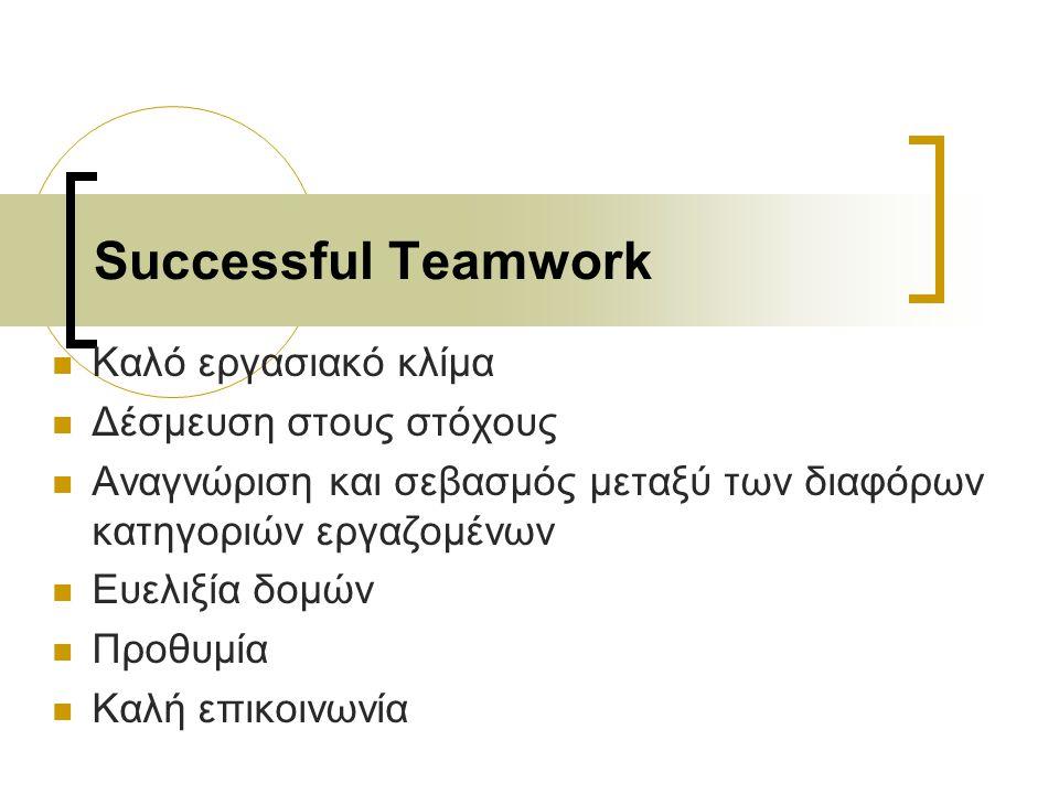 Successful Teamwork Καλό εργασιακό κλίμα Δέσμευση στους στόχους