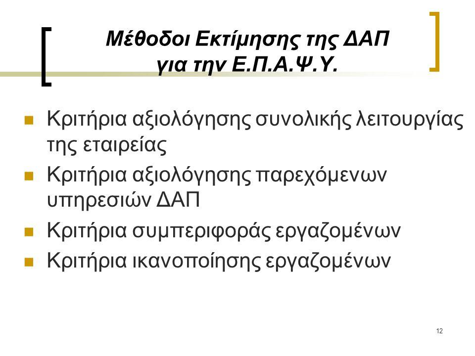 Μέθοδοι Εκτίμησης της ΔΑΠ για την Ε.Π.Α.Ψ.Υ.