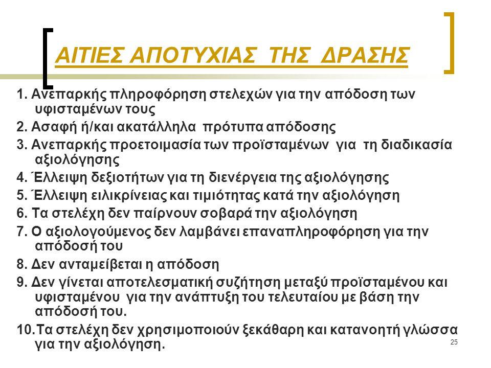 ΑΙΤΙΕΣ ΑΠΟΤΥΧΙΑΣ ΤΗΣ ΔΡΑΣΗΣ