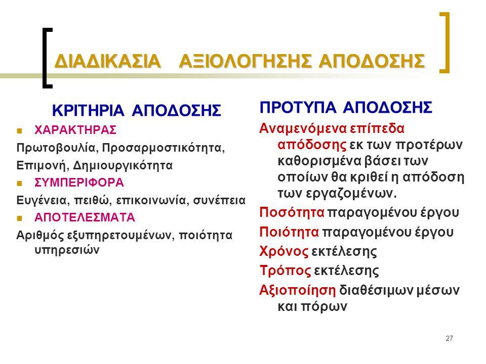 ΔΙΑΔΙΚΑΣΙΑ ΑΞΙΟΛΟΓΗΣΗΣ ΑΠΟΔΟΣΗΣ