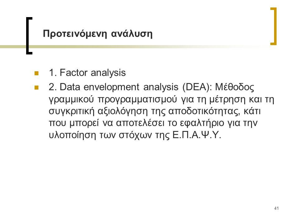 Προτεινόμενη ανάλυση 1. Factor analysis.
