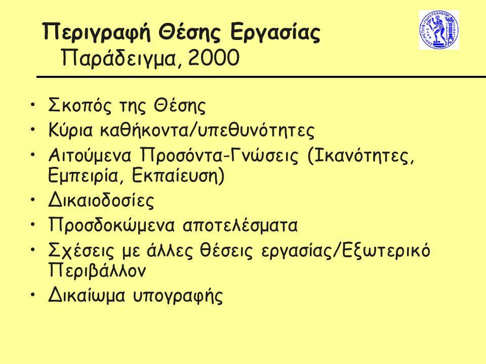 Περιγραφή Θέσης Εργασίας Παράδειγμα, 2000
